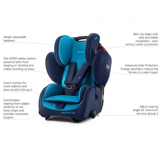 Recaro young sport hero car seat new 2017 features